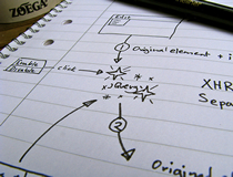 Web初心者がjQuery 簡単なタブメニューを実装する方法(サンプル付き)