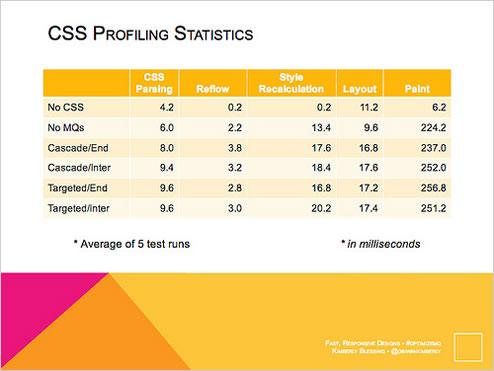 Web初心者がCSSを使って見やすい表組み(table)を実装する方法(サンプル付き)