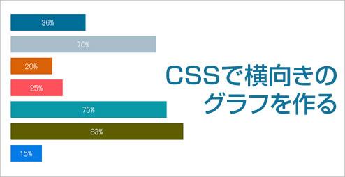 超簡単できた!CSSで横向きのグラフを作る方法
