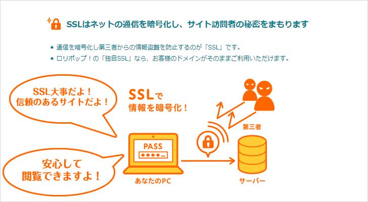 SSLはネットの通信暗号化し、サイト訪問者の秘密をまもります